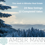 This week in Whistler Real Estate: November 4 – 10