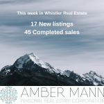 This week in Whistler Real Estate: October 28 – November 3
